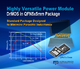 Alpha and Omega Semiconductor Introduces a Highly Versatile DrMOS Power Module